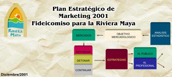 Plan Estrategico de Marketing para la Riviera Maya